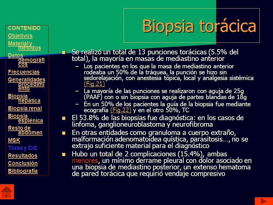 Biopsia torácica Se realizó un total de 13 punciones torácicas (5.5% del total), la mayoría en masas de mediastino anterior Se realizó un total de 13