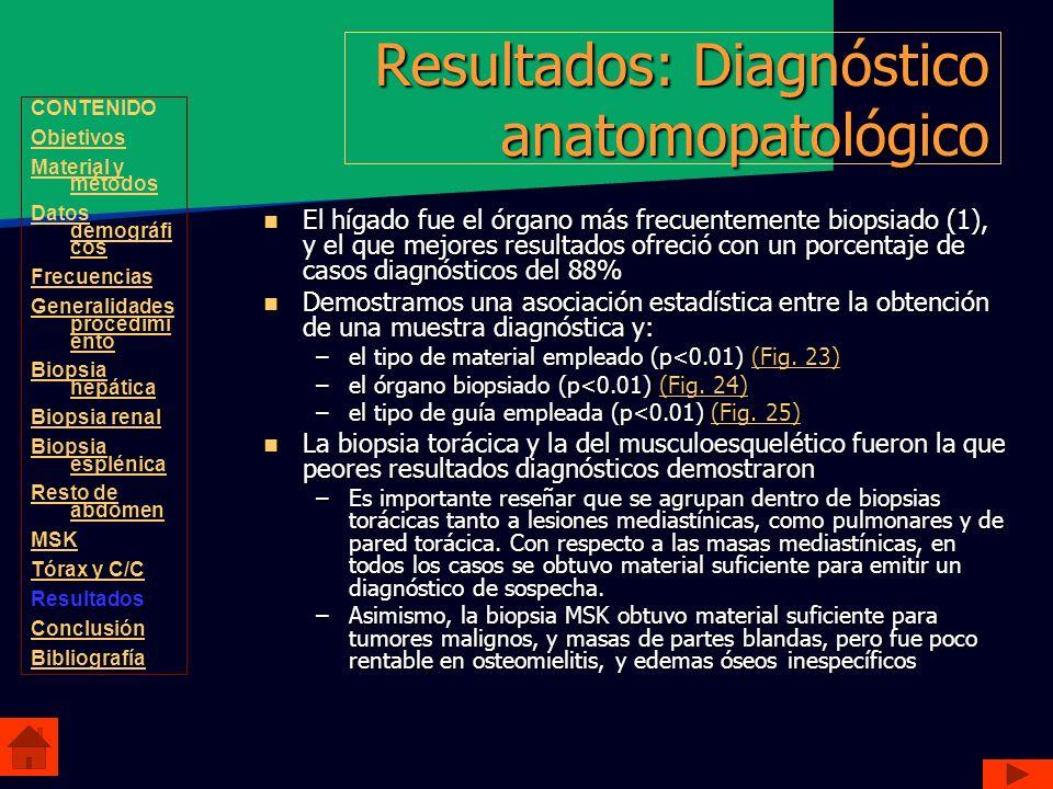 Resultados: Diagnóstico anatomopatológico El hígado fue el órgano más frecuentemente biopsiado (1), y el que mejores resultados ofreció con un porcent