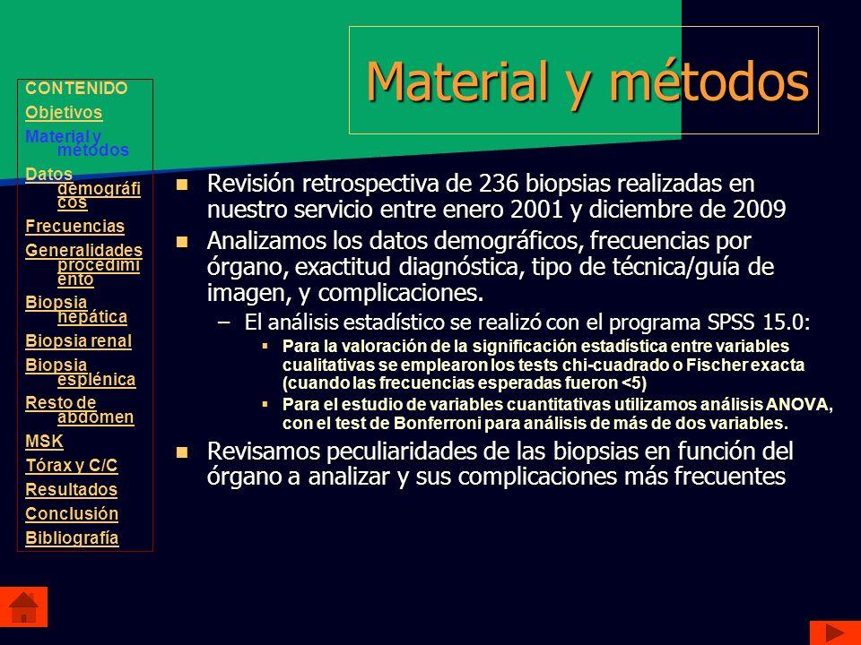 Material y métodos Revisión retrospectiva de 236 biopsias realizadas en nuestro servicio entre enero 2001 y diciembre de 2009 Revisión retrospectiva d