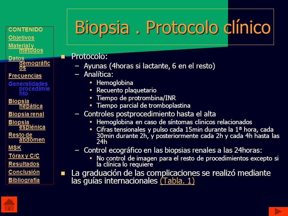 Biopsia. Protocolo clínico Protocolo: Protocolo: –Ayunas (4horas si lactante, 6 en el resto) –Analítica: Hemoglobina Hemoglobina Recuento plaquetario
