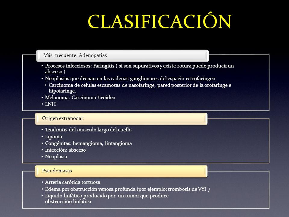 CLASIFICACIÓN Procesos infecciosos: Faringitis ( si son supurativos y existe rotura puede producir un absceso ) Neoplasias que drenan en las cadenas g