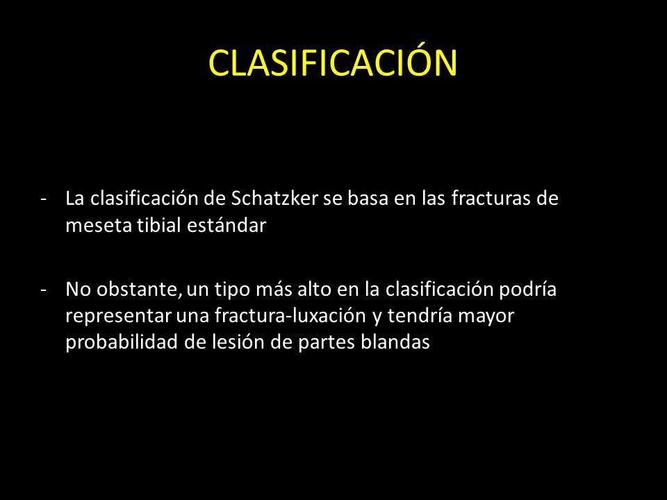 CLASIFICACIÓN -La clasificación de Schatzker se basa en las fracturas de meseta tibial estándar -No obstante, un tipo más alto en la clasificación pod