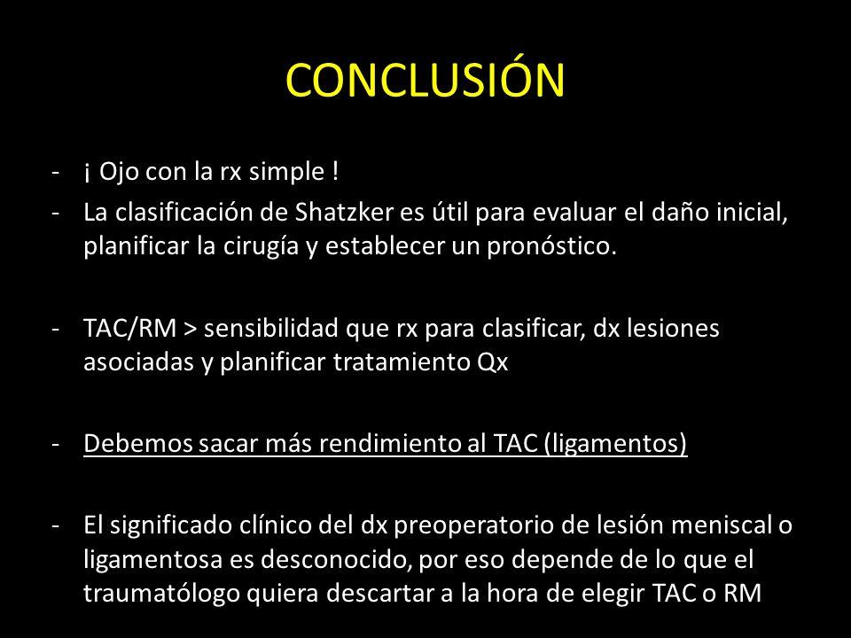 CONCLUSIÓN -¡ Ojo con la rx simple ! -La clasificación de Shatzker es útil para evaluar el daño inicial, planificar la cirugía y establecer un pronóst
