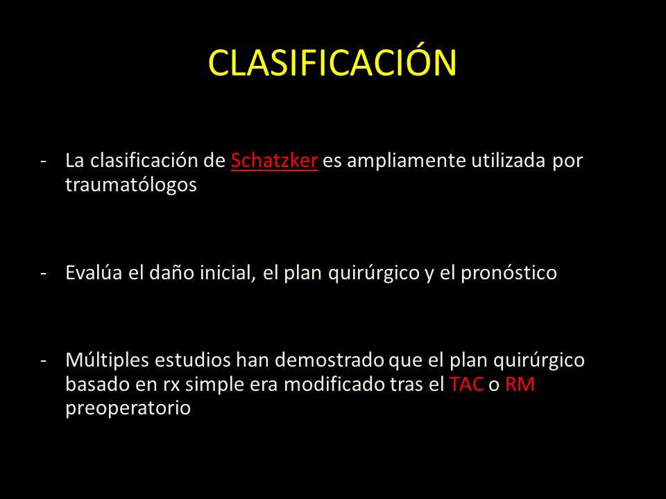 CLASIFICACIÓN -La clasificación de Schatzker es ampliamente utilizada por traumatólogos -Evalúa el daño inicial, el plan quirúrgico y el pronóstico -M