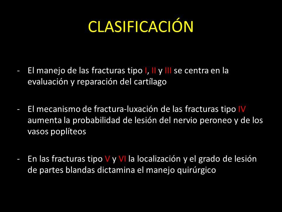 CLASIFICACIÓN -El manejo de las fracturas tipo I, II y III se centra en la evaluación y reparación del cartílago -El mecanismo de fractura-luxación de