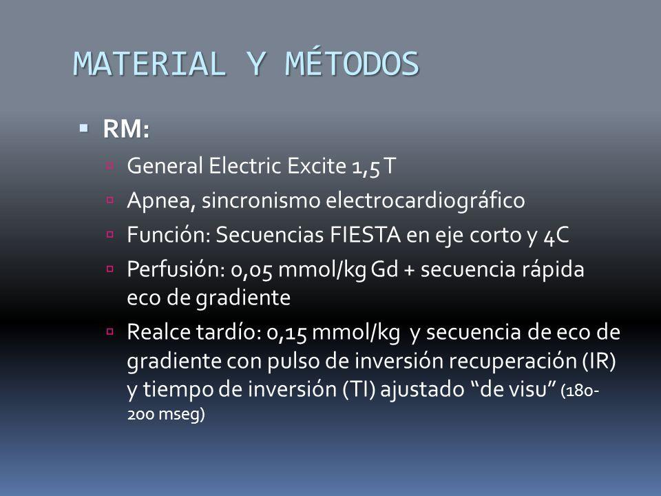 MATERIAL Y MÉTODOS RM: RM: General Electric Excite 1,5 T Apnea, sincronismo electrocardiográfico Función: Secuencias FIESTA en eje corto y 4C Perfusión: 0,05 mmol/kg Gd + secuencia rápida eco de gradiente Realce tardío: 0,15 mmol/kg y secuencia de eco de gradiente con pulso de inversión recuperación (IR) y tiempo de inversión (TI) ajustado de visu (180- 200 mseg)