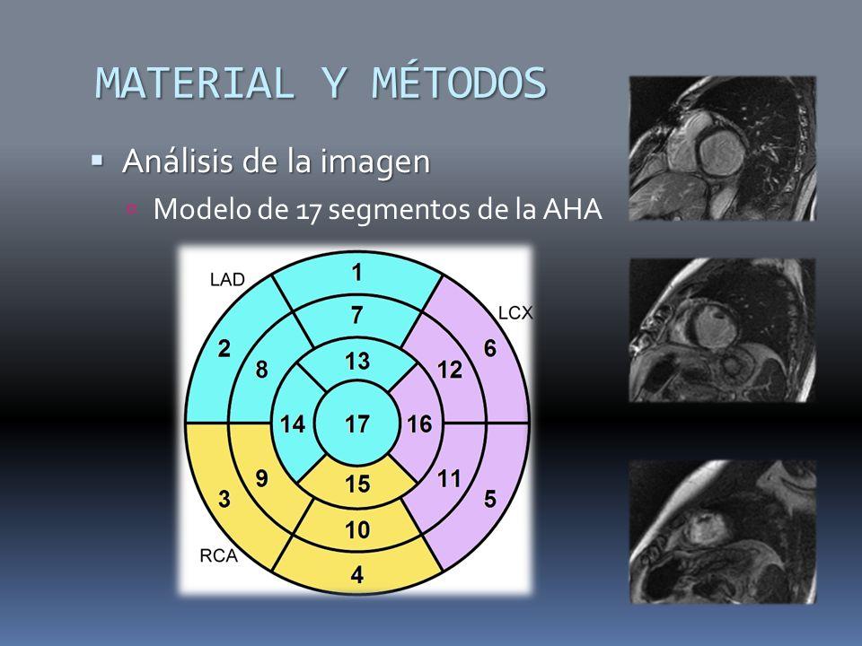 MATERIAL Y MÉTODOS Análisis de la imagen Análisis de la imagen Modelo de 17 segmentos de la AHA