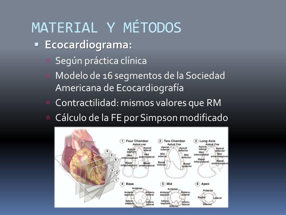 MATERIAL Y MÉTODOS Ecocardiograma: Ecocardiograma: Según práctica clínica Modelo de 16 segmentos de la Sociedad Americana de Ecocardiografía Contractilidad: mismos valores que RM Cálculo de la FE por Simpson modificado