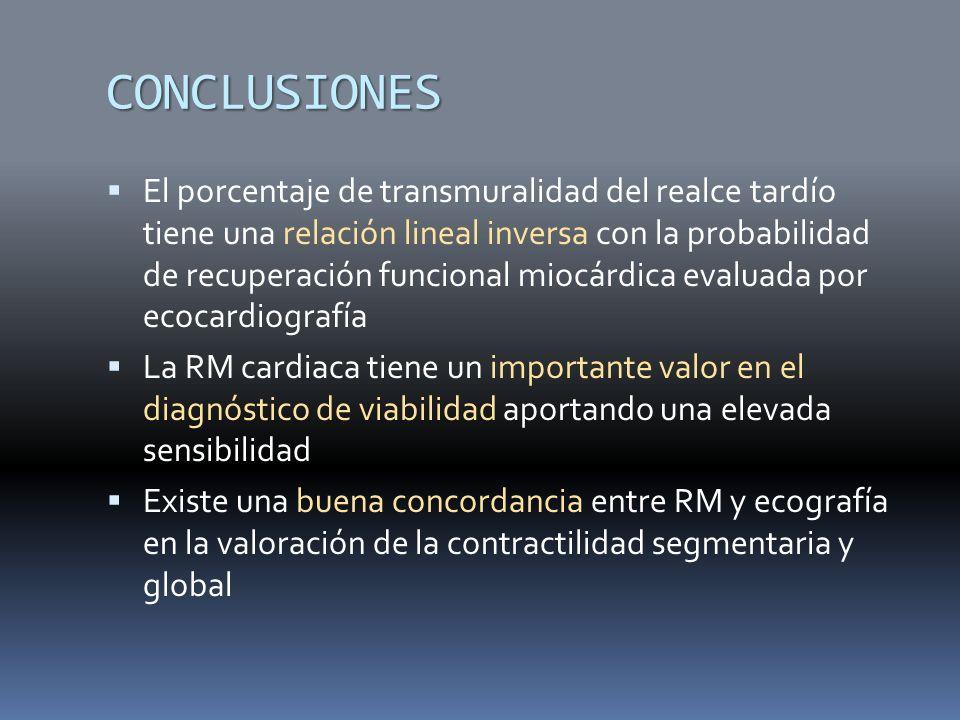 CONCLUSIONES El porcentaje de transmuralidad del realce tardío tiene una relación lineal inversa con la probabilidad de recuperación funcional miocárd
