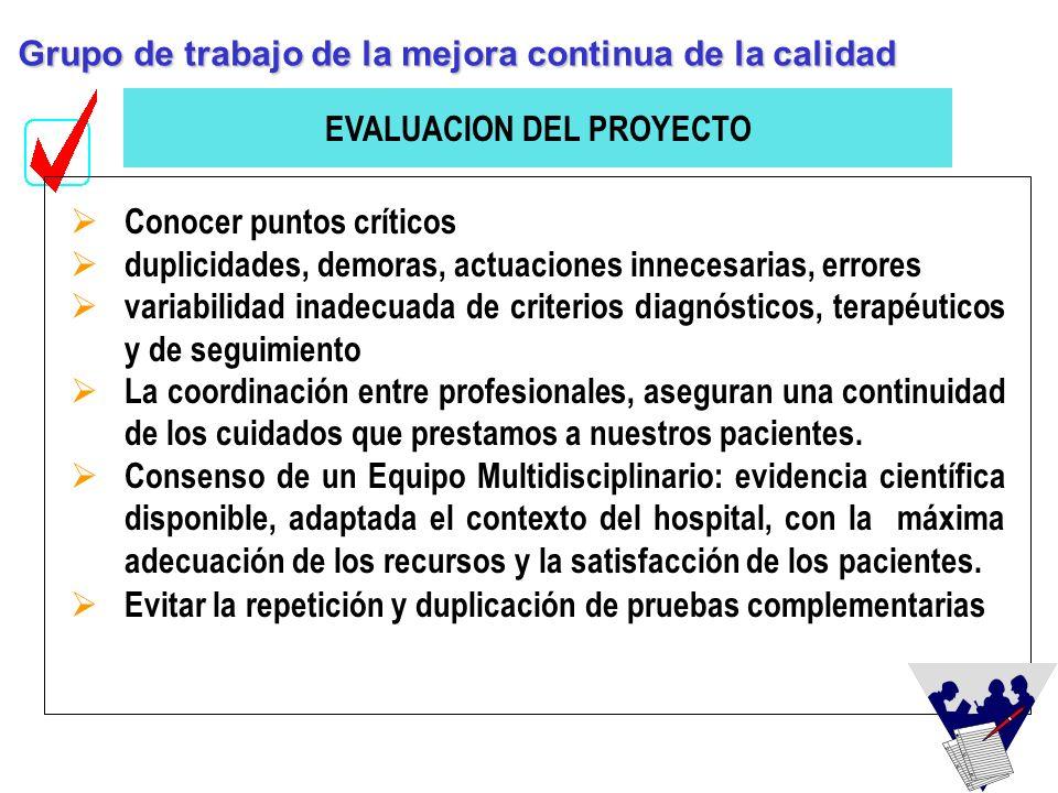 ¶ Creación de un Grupo de Trabajo de Protocolización/Adecuación de pruebas radiológicas en el Área Sanitaria. · Información del proyecto a todos los p