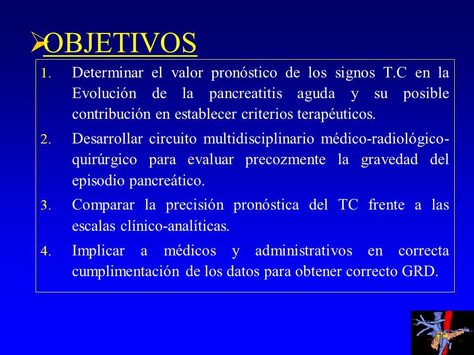 Acercando la asistencia al Paciente Pancreatitis Aguda: Abordaje Multidisciplinario Acercando la asistencia al Paciente Pancreatitis Aguda: Abordaje M