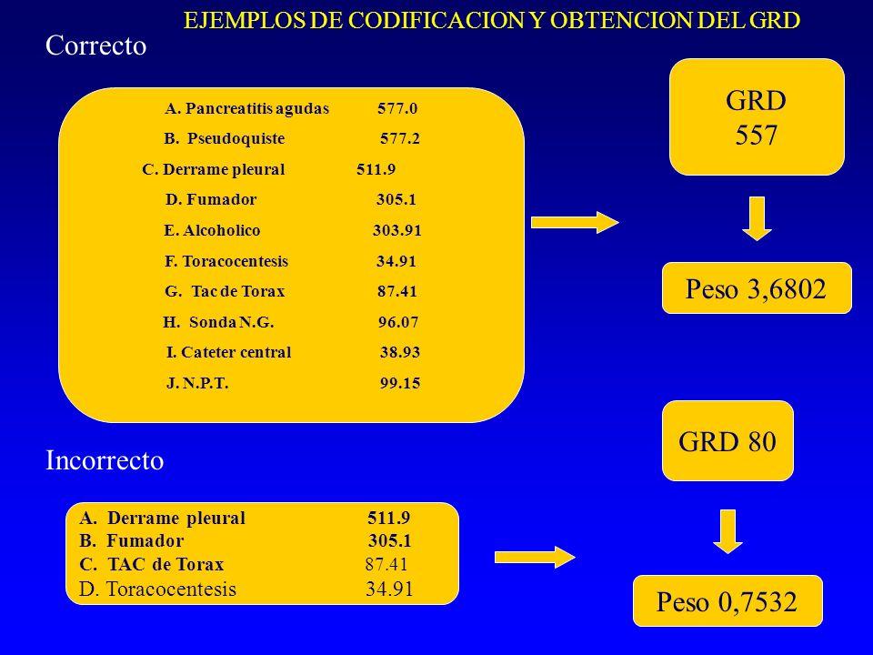 Número de reuniones anuales >2 /Evaluación de Indicadores 4 Número de protocolos actualizados y consensuados:-criterios de indicación. 4 Número de pac