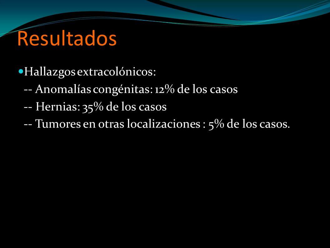 Hallazgos extracolónicos: -- Anomalías congénitas: 12% de los casos -- Hernias: 35% de los casos -- Tumores en otras localizaciones : 5% de los casos.