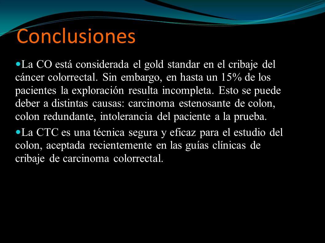 Conclusiones La CO está considerada el gold standar en el cribaje del cáncer colorrectal. Sin embargo, en hasta un 15% de los pacientes la exploración