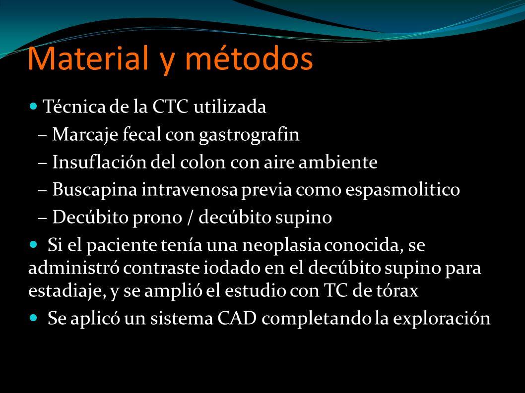 Material y métodos Técnica de la CTC utilizada – Marcaje fecal con gastrografin – Insuflación del colon con aire ambiente – Buscapina intravenosa prev