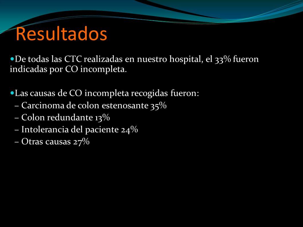 Resultados De todas las CTC realizadas en nuestro hospital, el 33% fueron indicadas por CO incompleta. Las causas de CO incompleta recogidas fueron: –