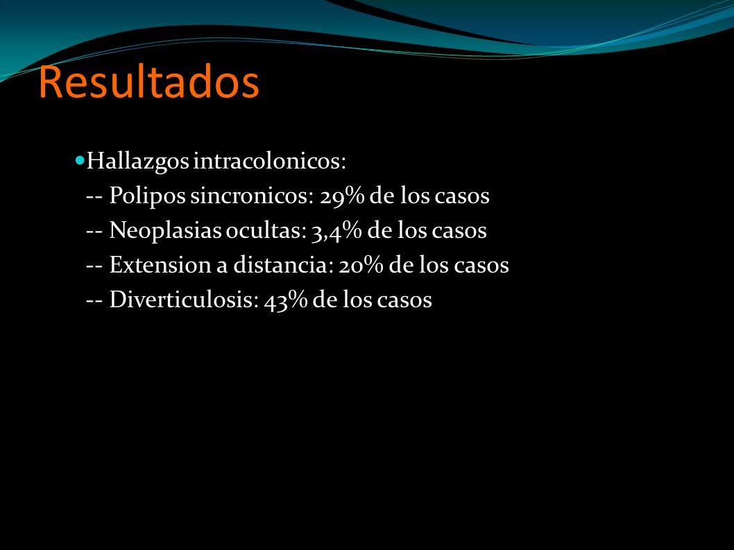 Hallazgos intracolonicos: -- Polipos sincronicos: 29% de los casos -- Neoplasias ocultas: 3,4% de los casos -- Extension a distancia: 20% de los casos -- Diverticulosis: 43% de los casos Resultados