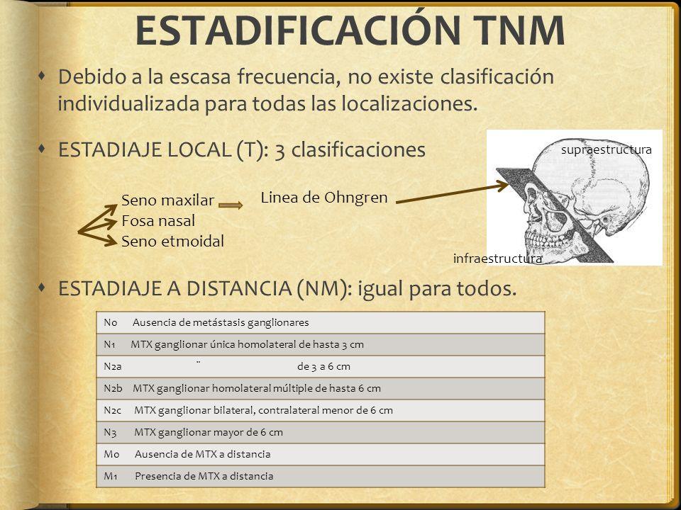 Debido a la escasa frecuencia, no existe clasificación individualizada para todas las localizaciones. ESTADIAJE LOCAL (T): 3 clasificaciones ESTADIAJE