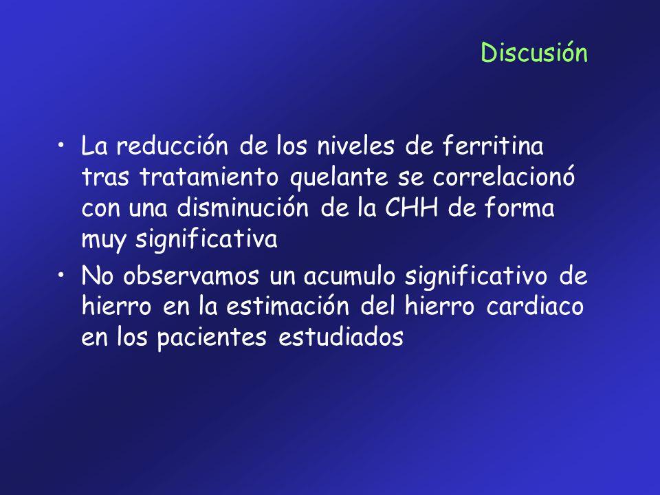 Discusión La reducción de los niveles de ferritina tras tratamiento quelante se correlacionó con una disminución de la CHH de forma muy significativa