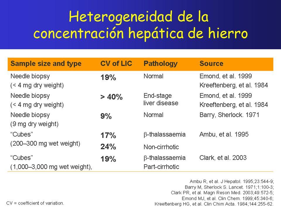 Heterogeneidad de la concentración hepática de hierro