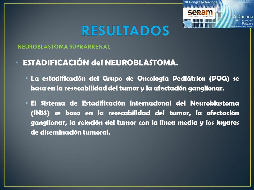 ESTADIFICACIÓN del NEUROBLASTOMA. La estadificación del Grupo de Oncología Pediátrica (POG) se basa en la resecabilidad del tumor y la afectación gang