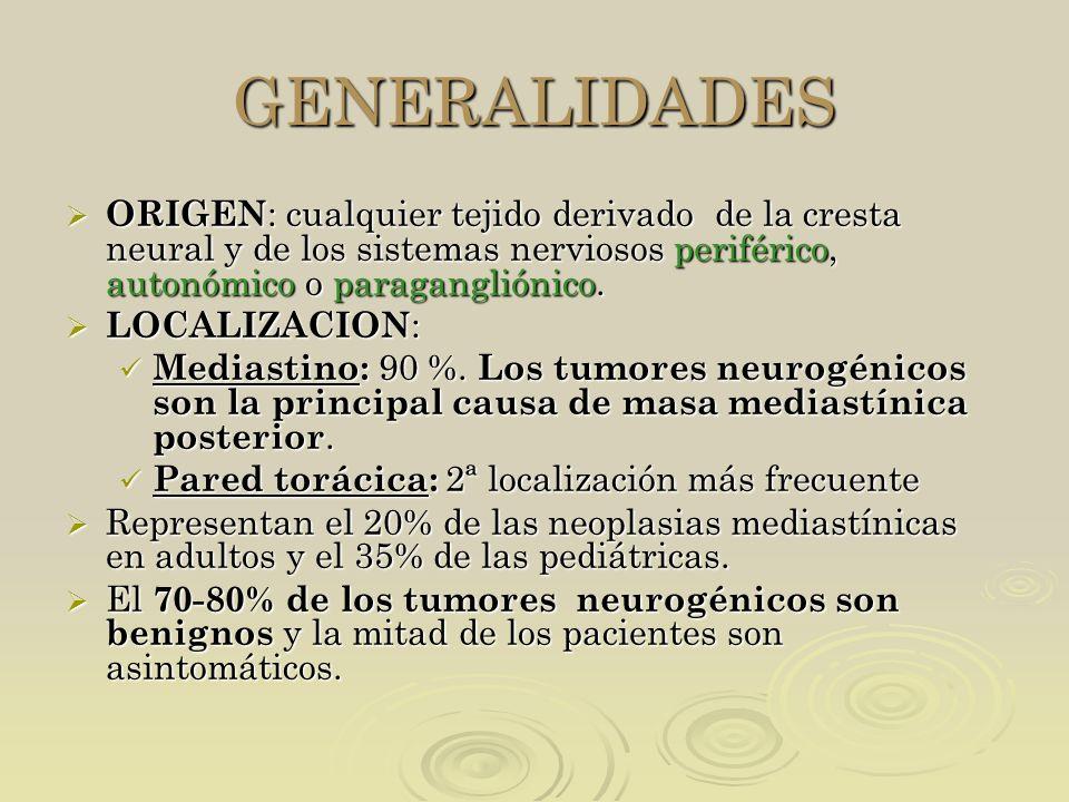 GENERALIDADES ORIGEN : cualquier tejido derivado de la cresta neural y de los sistemas nerviosos periférico, autonómico o paragangliónico. ORIGEN : cu