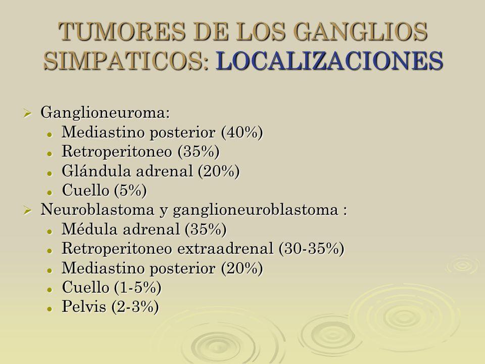 TUMORES DE LOS GANGLIOS SIMPATICOS: LOCALIZACIONES Ganglioneuroma: Ganglioneuroma: Mediastino posterior (40%) Mediastino posterior (40%) Retroperitone