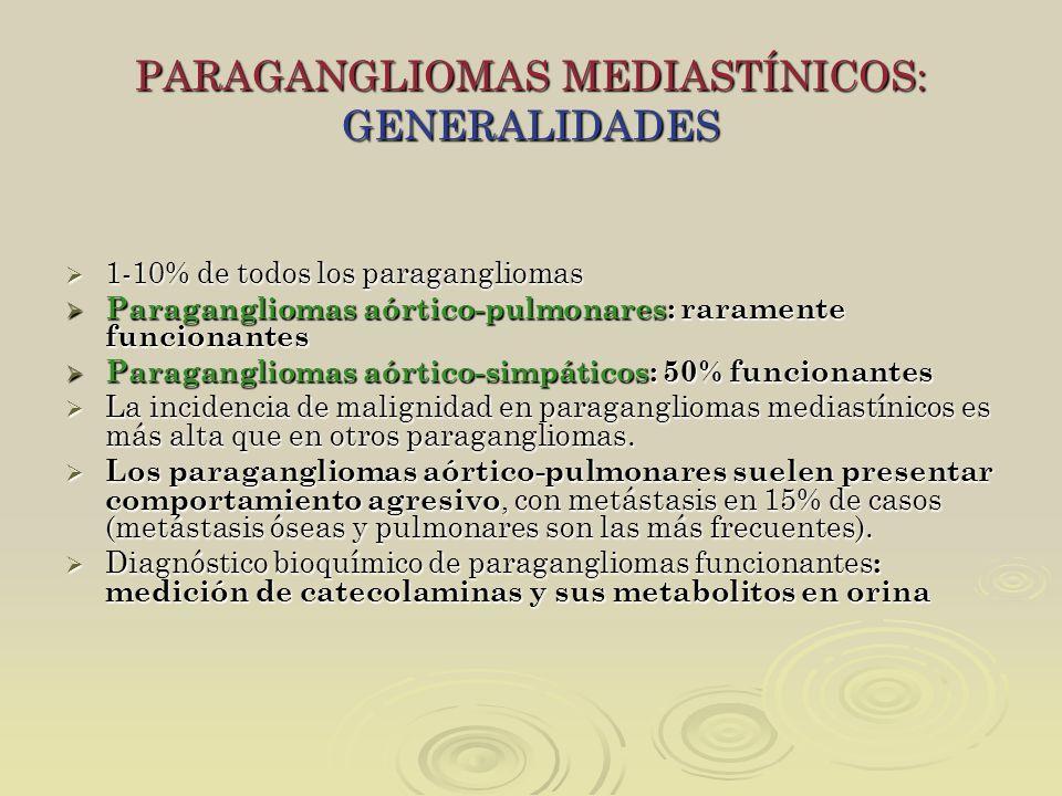 PARAGANGLIOMAS MEDIASTÍNICOS: GENERALIDADES 1-10% de todos los paragangliomas 1-10% de todos los paragangliomas Paragangliomas aórtico-pulmonares: rar