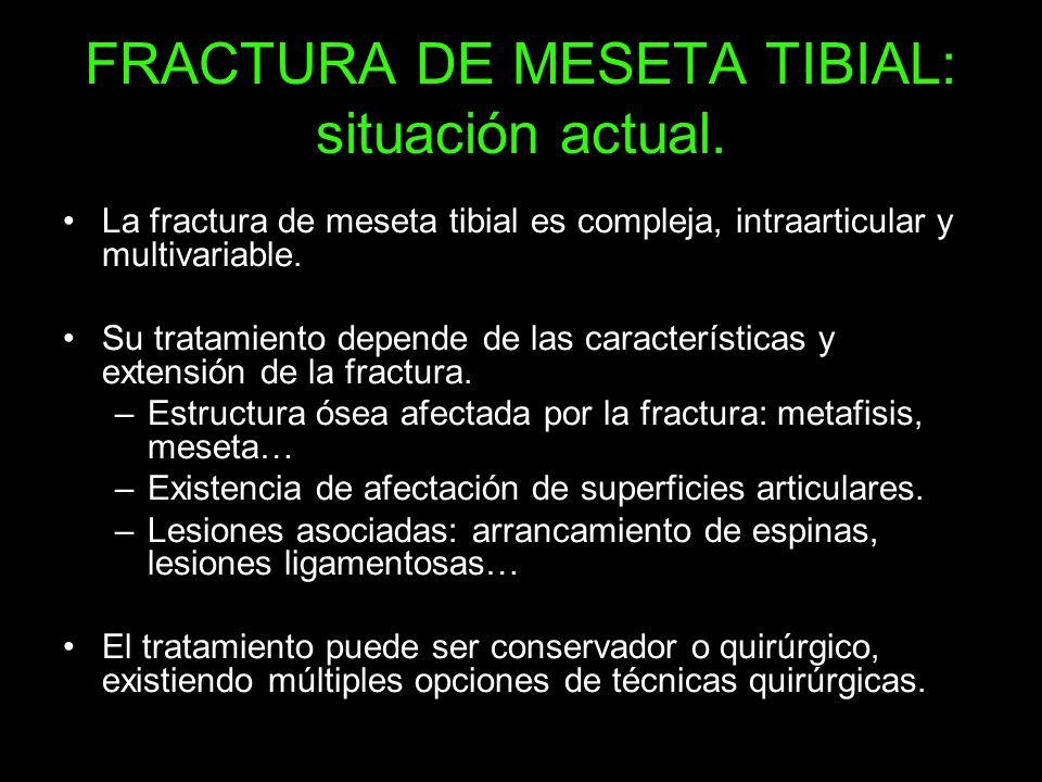 FRACTURA DE MESETA TIBIAL: situación actual. La fractura de meseta tibial es compleja, intraarticular y multivariable. Su tratamiento depende de las c