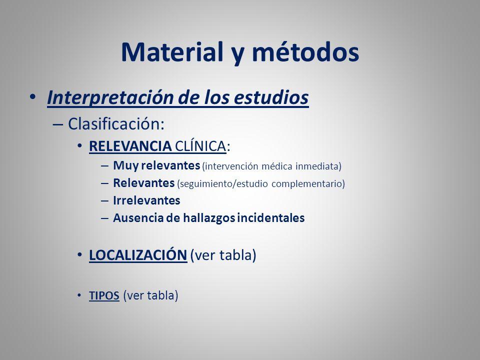 Material y métodos Interpretación de los estudios – Clasificación: RELEVANCIA CLÍNICA: – Muy relevantes (intervención médica inmediata) – Relevantes (