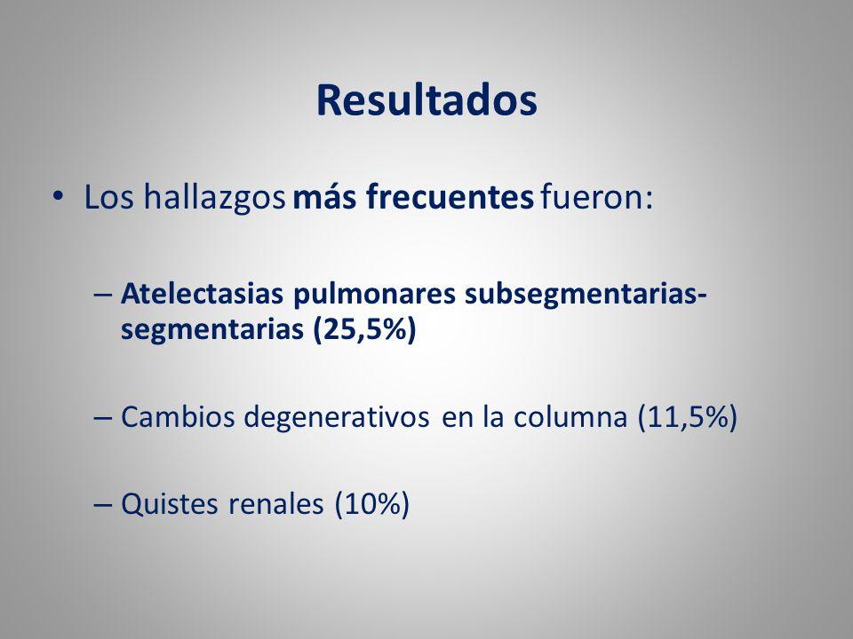 Resultados Los hallazgos más frecuentes fueron: – Atelectasias pulmonares subsegmentarias- segmentarias (25,5%) – Cambios degenerativos en la columna