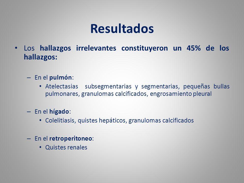 Resultados Los hallazgos irrelevantes constituyeron un 45% de los hallazgos: – En el pulmón: Atelectasias subsegmentarias y segmentarias, pequeñas bul