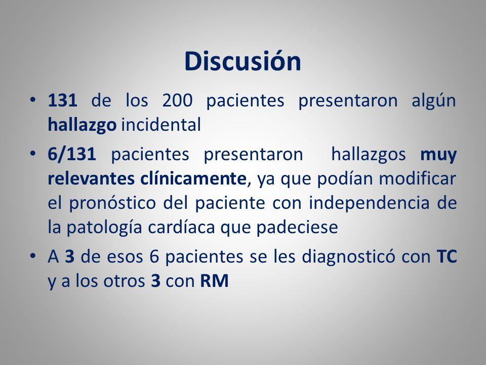 Discusión 131 de los 200 pacientes presentaron algún hallazgo incidental 6/131 pacientes presentaron hallazgos muy relevantes clínicamente, ya que pod
