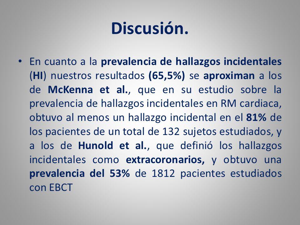 Discusión. En cuanto a la prevalencia de hallazgos incidentales (HI) nuestros resultados (65,5%) se aproximan a los de McKenna et al., que en su estud