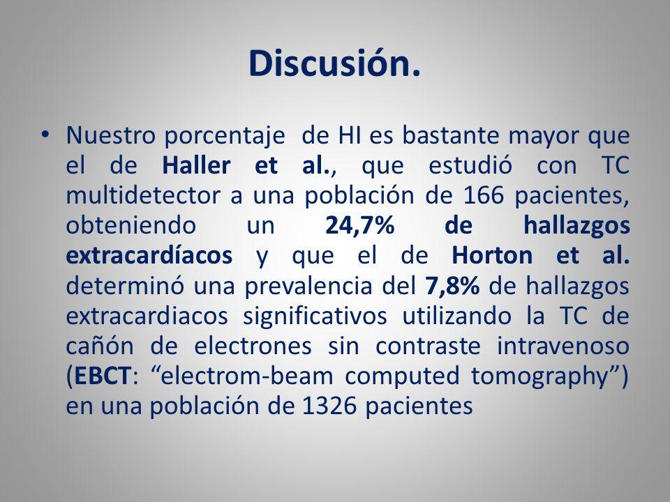 Discusión. Nuestro porcentaje de HI es bastante mayor que el de Haller et al., que estudió con TC multidetector a una población de 166 pacientes, obte