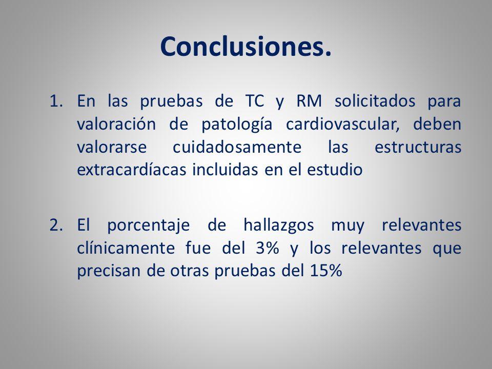 Conclusiones. 1.En las pruebas de TC y RM solicitados para valoración de patología cardiovascular, deben valorarse cuidadosamente las estructuras extr