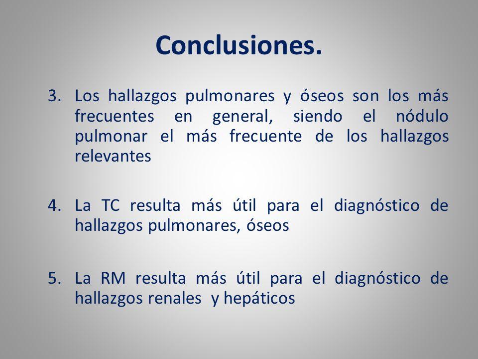 Conclusiones. 3.Los hallazgos pulmonares y óseos son los más frecuentes en general, siendo el nódulo pulmonar el más frecuente de los hallazgos releva