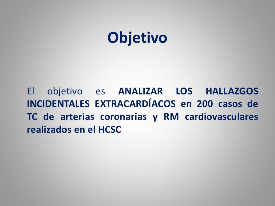 Material y métodos Pacientes – Revisión retrospectiva de 200 estudios realizados entre septiembre de 2008 y abril de 2009: 85 TC de arterias coronarias 115 RM cardiovasculares – Población: Sexo: – 115 varones (57,5%) – 85 mujeres (42,5%) Edad media entre 57 años (+ 17 años)
