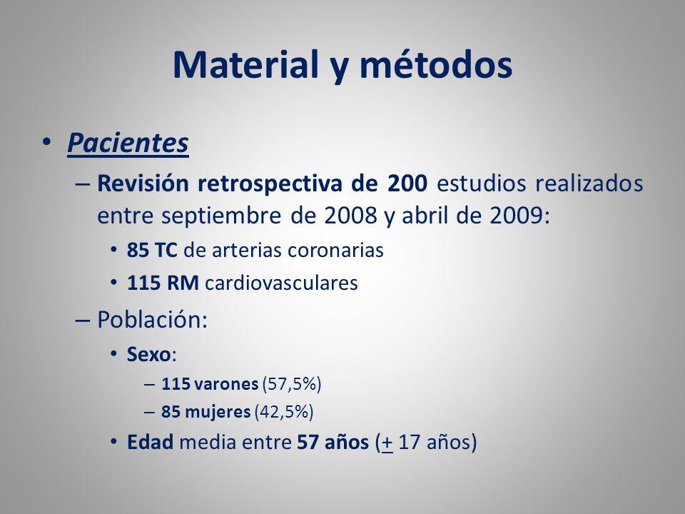 Material y métodos Técnica – RM: Equipo: GE Excite de 1,5 T con antena cardíaca de 8 canales Protocolo: – Localizadores – SSFP (FIESTA) en eje corto, cuatro cámaras y eje largo del corazón – Perfusión (1 er bolo de 0,05 mmol/Kg) – Realce tardío (2º bolo de 0,15 mmol/Kg)