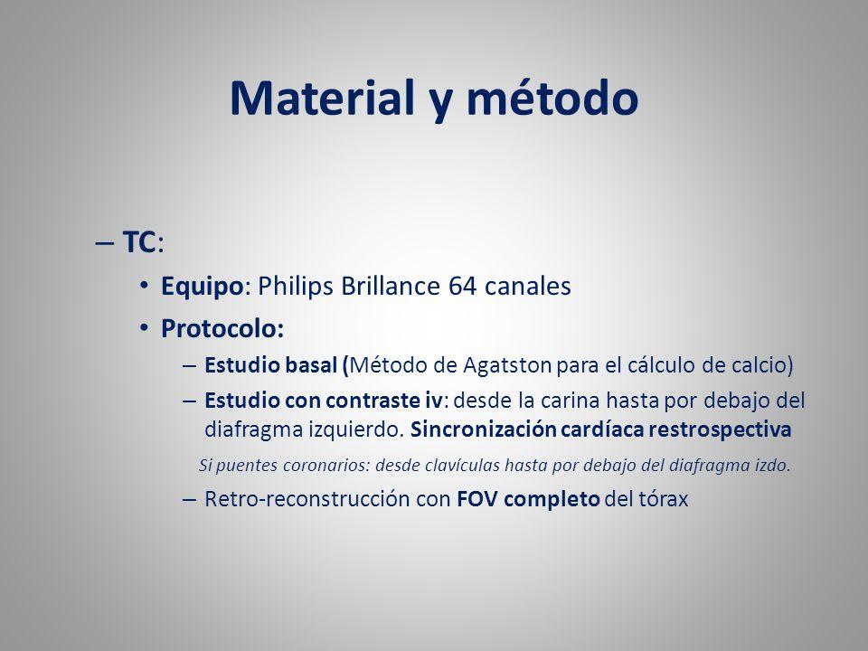 Material y método – TC: Equipo: Philips Brillance 64 canales Protocolo: – Estudio basal (Método de Agatston para el cálculo de calcio) – Estudio con c