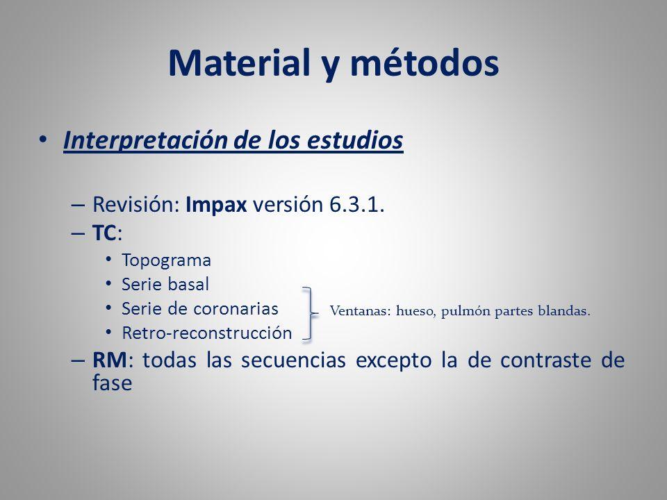 Material y métodos Interpretación de los estudios – Revisión: Impax versión 6.3.1. – TC: Topograma Serie basal Serie de coronarias Retro-reconstrucció