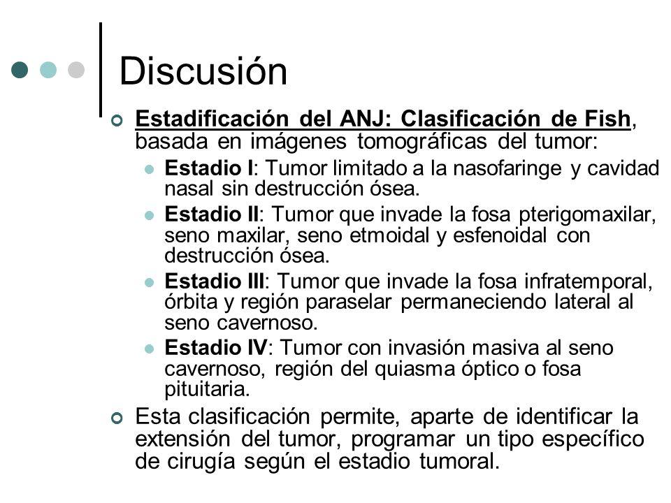 Discusión Estadificación del ANJ: Clasificación de Fish, basada en imágenes tomográficas del tumor: Estadio I: Tumor limitado a la nasofaringe y cavid