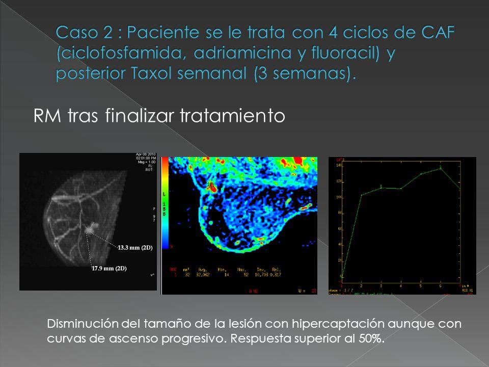 RM tras finalizar tratamiento Disminución del tamaño de la lesión con hipercaptación aunque con curvas de ascenso progresivo. Respuesta superior al 50