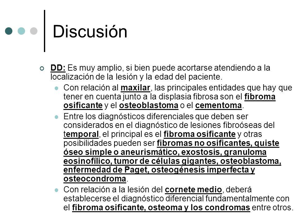 Discusión DD: Es muy amplio, si bien puede acortarse atendiendo a la localización de la lesión y la edad del paciente. Con relación al maxilar, las pr