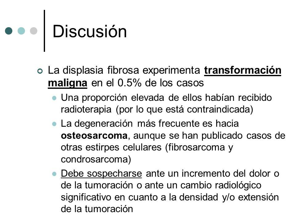 Discusión La displasia fibrosa experimenta transformación maligna en el 0.5% de los casos Una proporción elevada de ellos habían recibido radioterapia