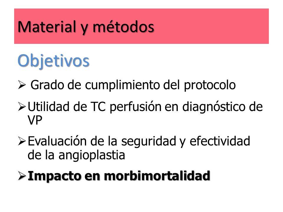 Material y métodos Objetivos Grado de cumplimiento del protocolo Utilidad de TC perfusión en diagnóstico de VP Evaluación de la seguridad y efectivida