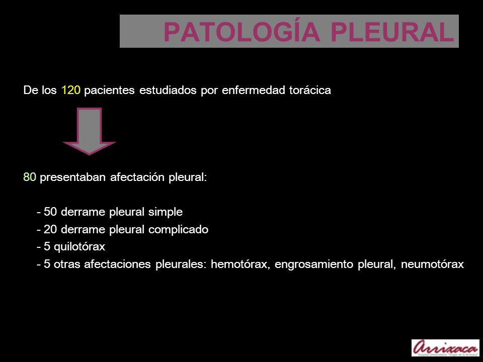 La ecografía es la técnica más Sensible para el diagnóstico de derrame pleural.