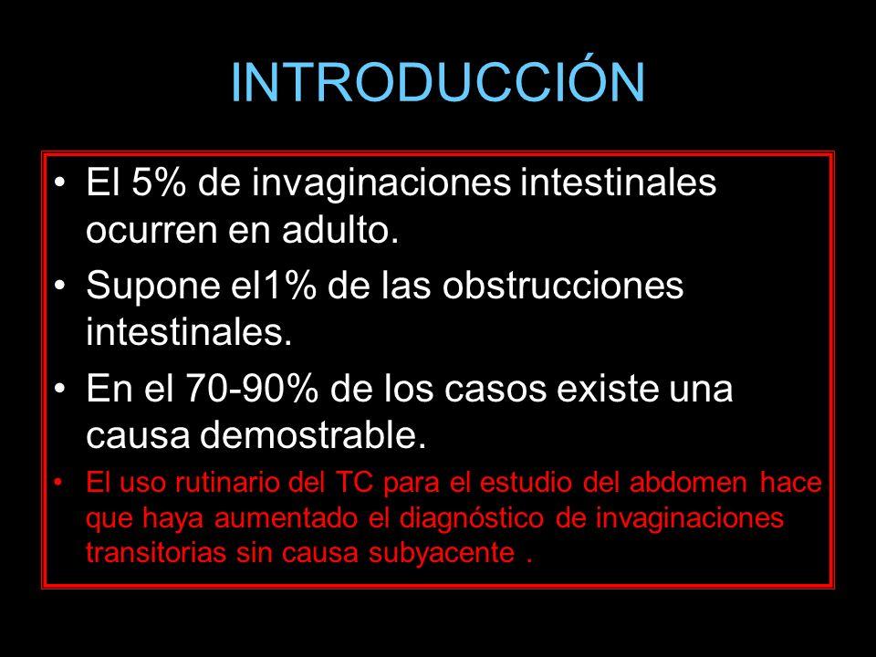 INTRODUCCIÓN El 5% de invaginaciones intestinales ocurren en adulto. Supone el1% de las obstrucciones intestinales. En el 70-90% de los casos existe u
