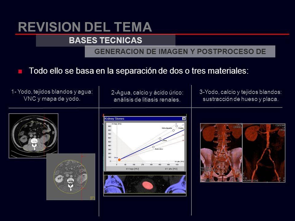 REVISION DEL TEMA Todo ello se basa en la separación de dos o tres materiales: BASES TECNICAS GENERACION DE IMAGEN Y POSTPROCESO DE 1- Yodo, tejidos b