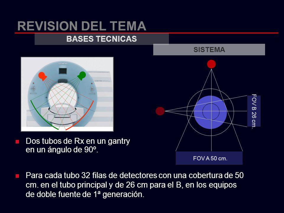 REVISION DEL TEMA Tres formas de utilización: Los dos tubos trabajan a la misma potencia: mejora el flujo de fotones y la calidad de imagen en pacientes obesos.